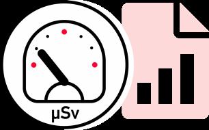 Radiation Meters Dosimeters in Chernobyl Zone